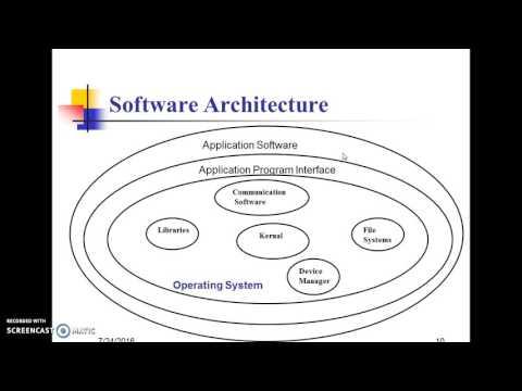 Embedded System Design- Design Challenges