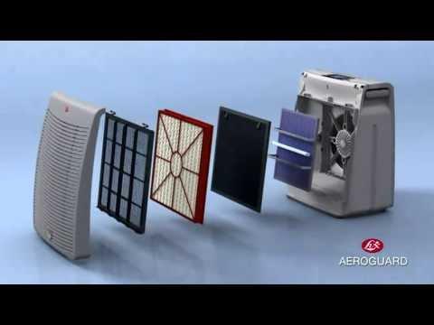 Lux Aeroguard - Air Cleaner (Trailer)