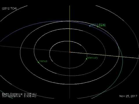 Doomsday Asteroid 2012 TC4: What NASA Isn't Telling Us