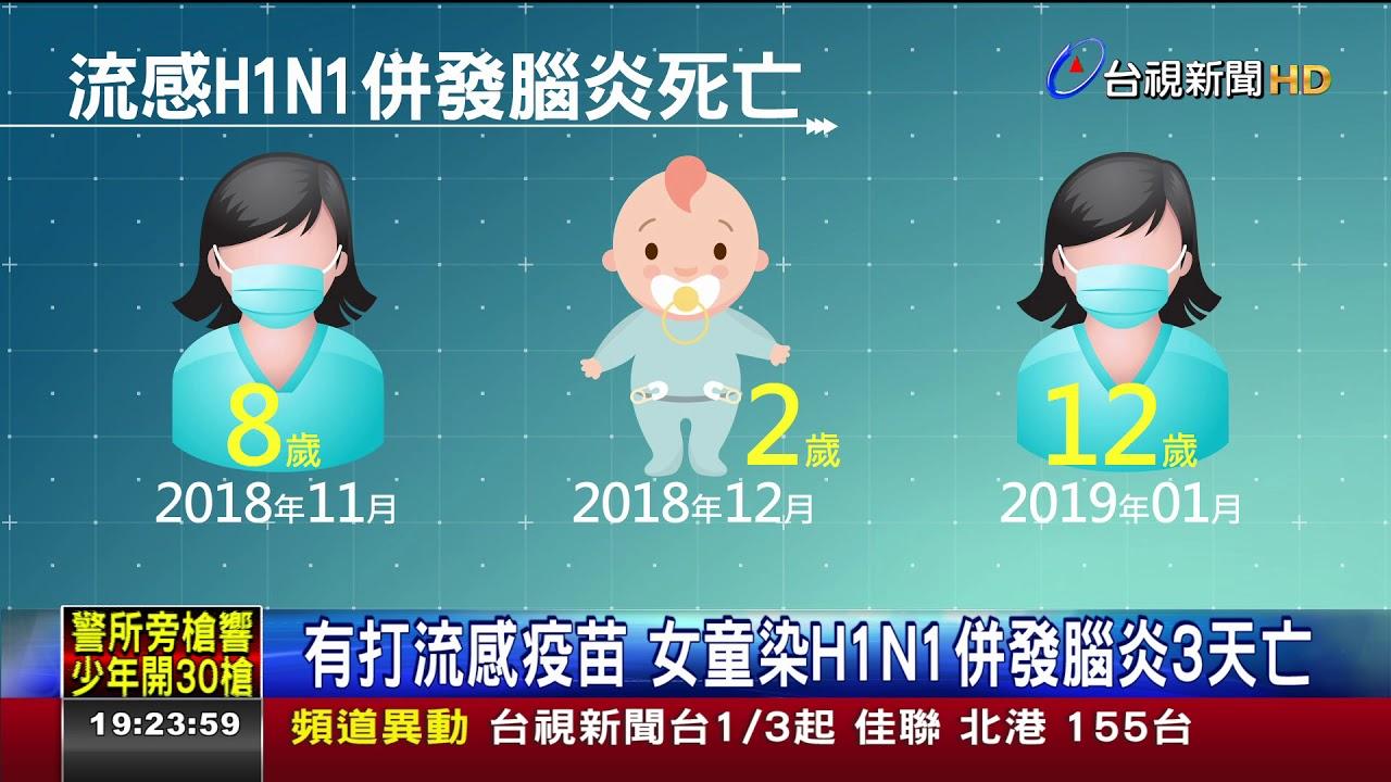 類流感單週破10萬人次12歲女童染A流亡
