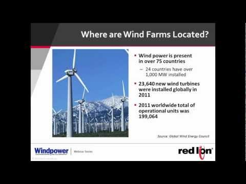 Designing Effective Wind Farm Networks