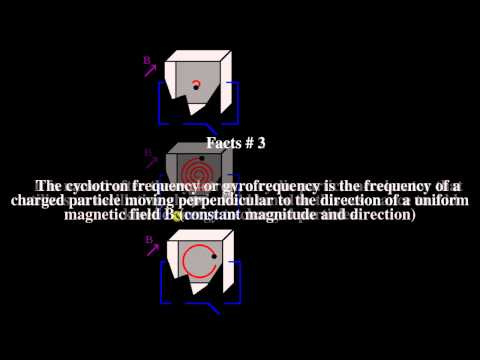 Cyclotron resonance Top # 5 Facts