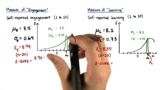 Z-Scores of Sample Means - Intro to Inferential Statistics