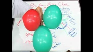 Nuclear Fusion Quark Balloon Protons 2 NEWtron Bunny Gluon e+ neutrinos
