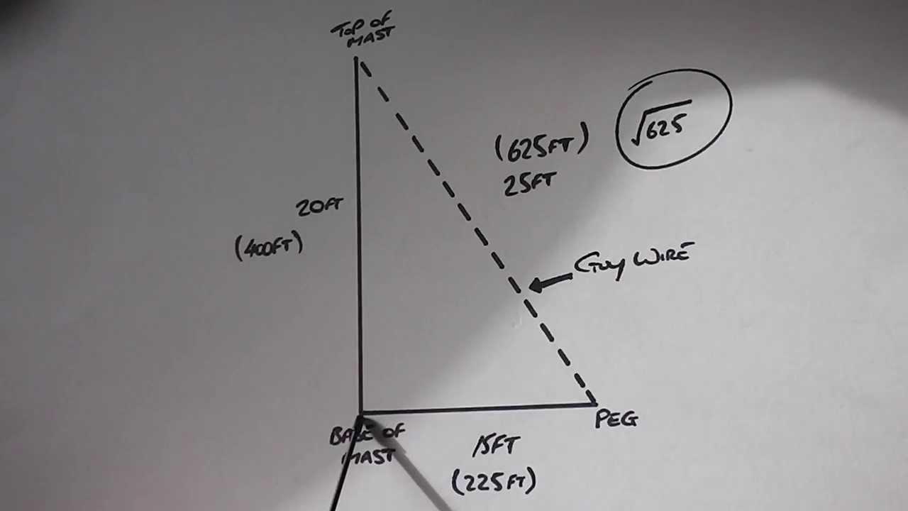 gap an antenna wiring diagram [ 1280 x 720 Pixel ]