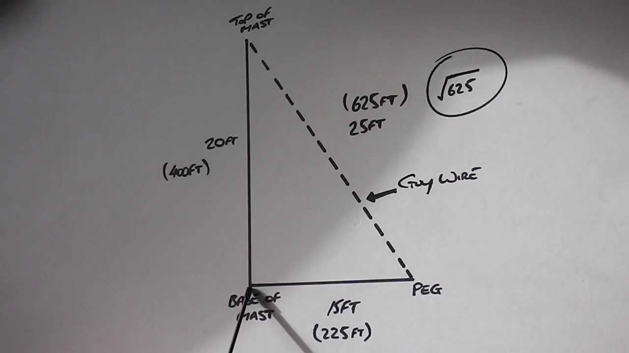 medium resolution of gap an antenna wiring diagram