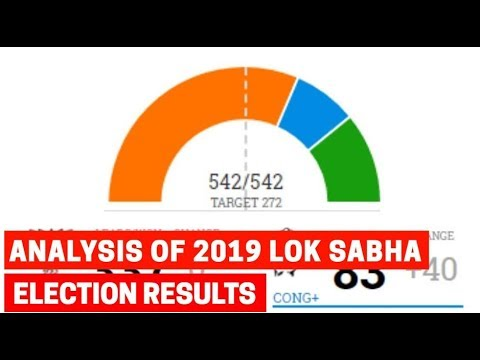 DNA: Detailed analysis of 2019 Lok Sabha election results