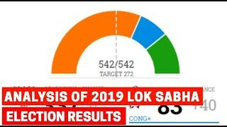 Baixar DNA: Detailed analysis of 2019 Lok Sabha election results