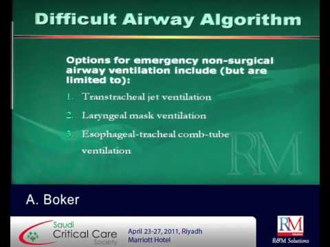 Difficult Airway Management  The Algorithm