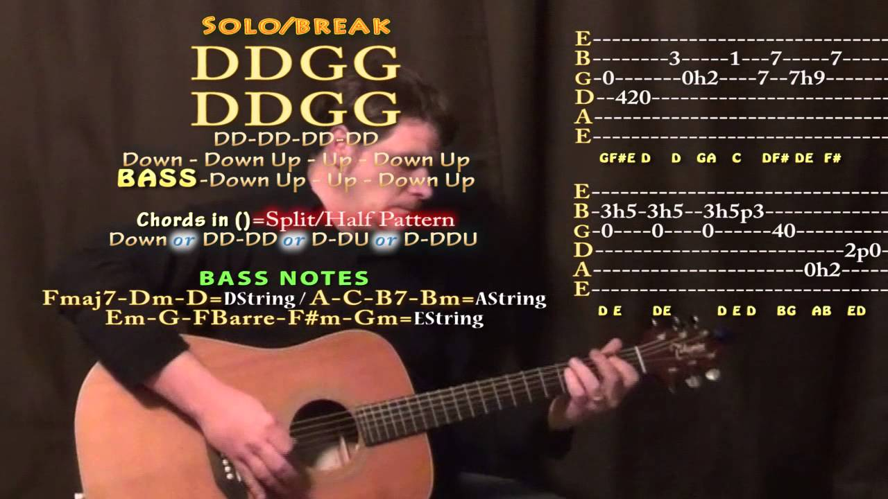 Act Naturally The Beatles Guitar Lesson Chord Chart Youtube
