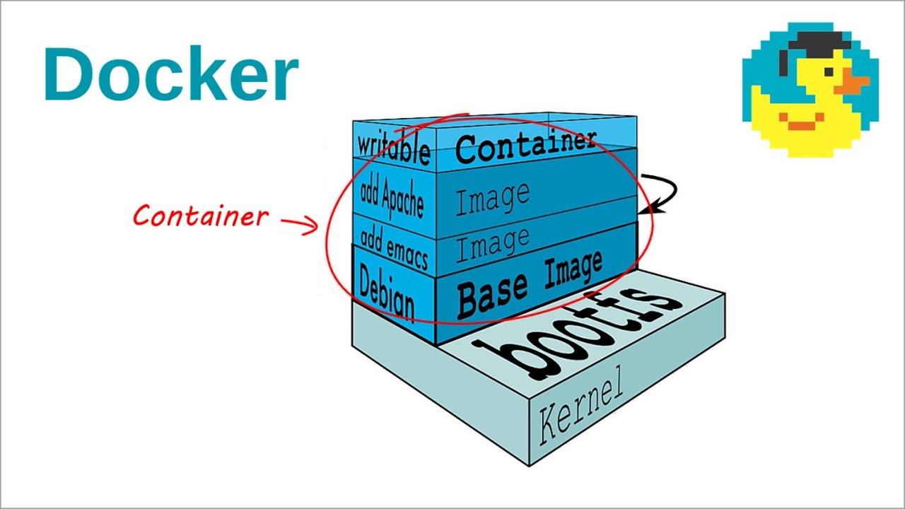 Docker fundamentals - Docker tutorial for beginners