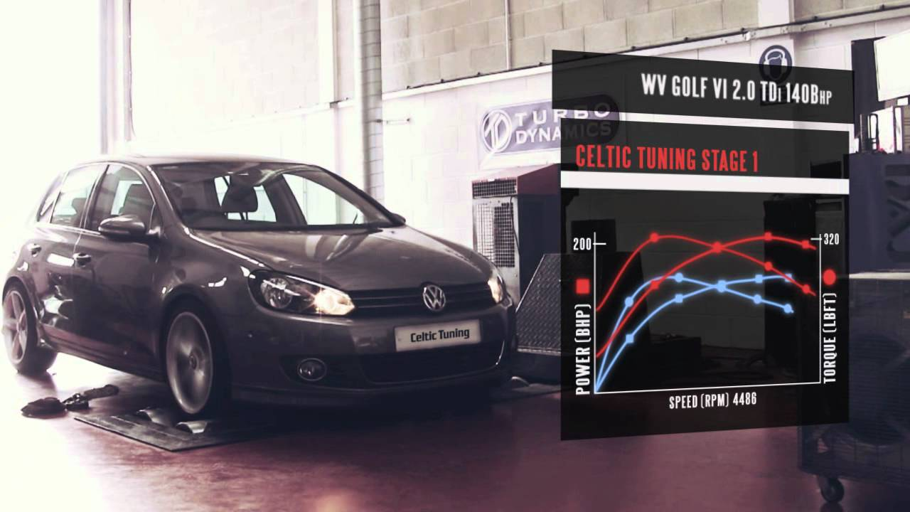 volkswagen ecu remap vw golf tdi tuning 2 0 tdi 140bhp. Black Bedroom Furniture Sets. Home Design Ideas