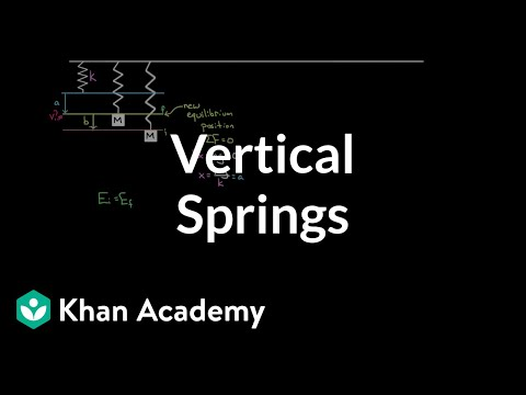 Vertical springs and energy conservation | Work and energy | Physics | Khan Academy
