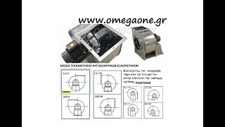 Επαγγελματικό Μοτέρ Απορρόφησης 2 HP/400V/1400 RPM  - Commercial extractor fan motors 2 HP/400V(https://www.omegaone.gr/el/eidos/eksaerismos---meletes-kai-egkatastaseis/moter-aporrofitires-aporrofisis-osmon-kai-kapnas/aporrofitires-moter-monis- ..., 2016-08-11T12:55:21.000Z)
