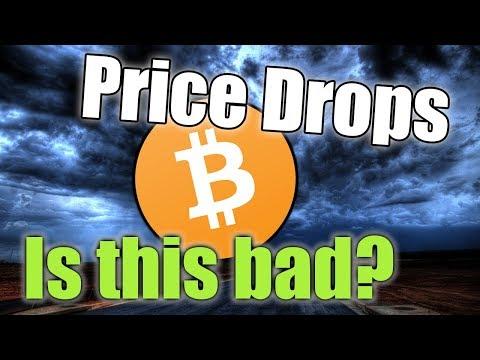 Bitcoin & Litecoin Price Defies The Bulls