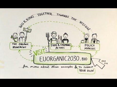 Making Europe more organic
