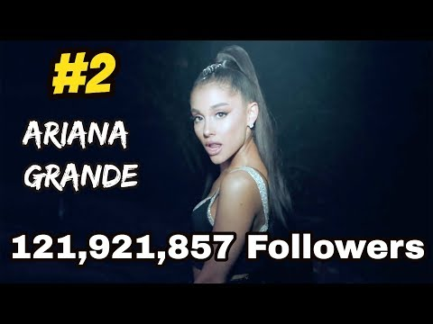 Top 20 Music Artists With The Most Instagram Followers