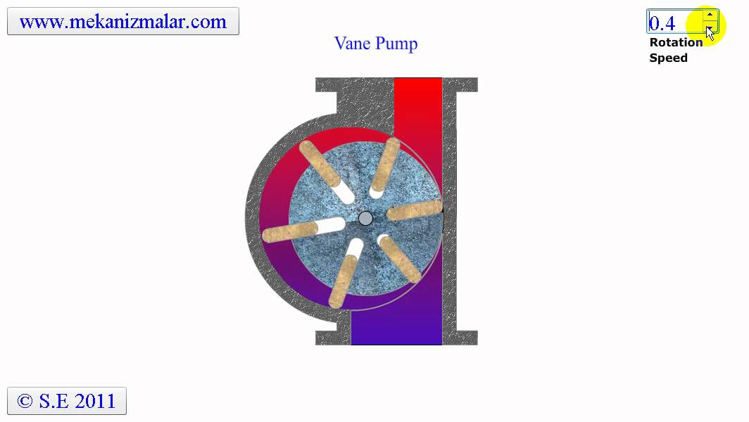 Engineering Of Water Systems 3 also Clutch Bleeding as well 2988 additionally Art Motorcycle Maintenance Honda Vf700c Clutch Rebuild as well Variable Displacement Axial Piston. on hydraulic pump diagram