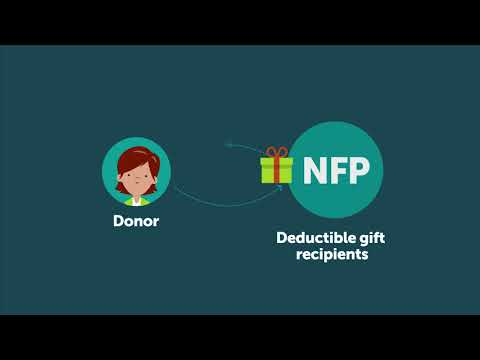 Registration And Endorsement Of Your Not-for-profit