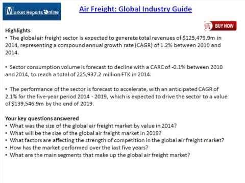 Global Air Freight Market
