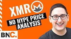 Monero Price Analysis - 30 June 2020