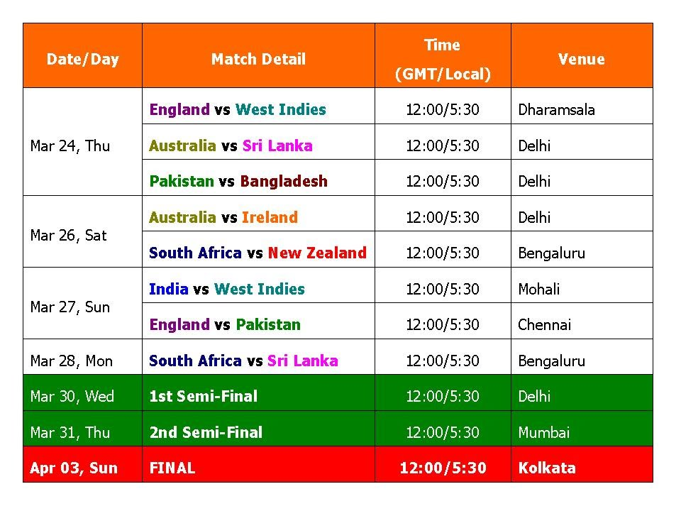 Womens T20 World Cup 2016 Schedule & Time Table - YouTube