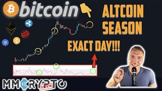 THIS BITCOIN CHART shows EXACTLY when ALTCOIN SEASON is Starting!!!