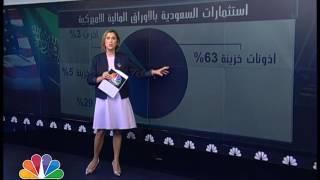 بالفيديو .. العلاقات الاقتصادية السعودية الأميركية