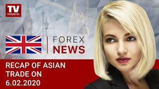 InstaForex tv news: 06.02.2020: Market sentiment improves amid news from China: outlook for USD/JPY, AUD/USD