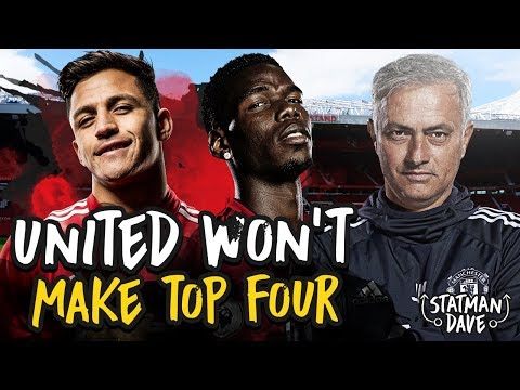 Man Utd WON'T Make Top 4 if They Don't Sort Their SH*T Out