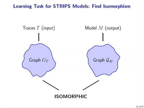 """ICAPS 2020: Invited Talk on """"Learning Planning Representations From Traces Via SAT"""""""