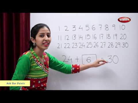 CBSE Class 2 Maths | Chapter 10 - Add Our Points | NCERT Syllabus | Addition of Numbers