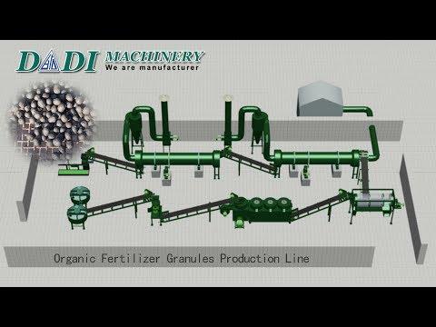 Chicken manure pellets production line