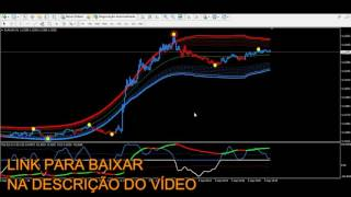 BAIXE GRÁTIS - Estratégia Forex Lines 7