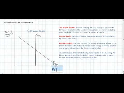 Monetary Policy: Introduction to the Money Market