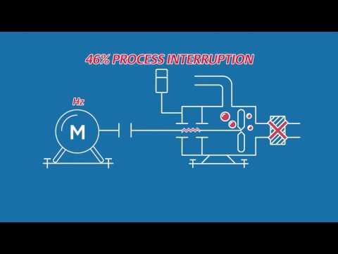Motor and pump monitoring: Practical predictive maintenance in action