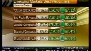 Emerging Markets Best Performers - Bloomberg