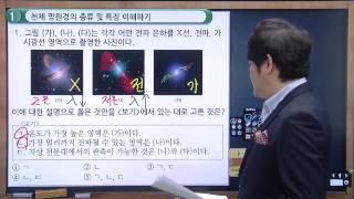 [236쪽] 천체 망원경의 종류 및 특징 이해하기