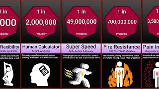 probability-comparison-rarest-superpower-mutations