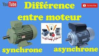 Différence entre moteur synchrone et asynchrone