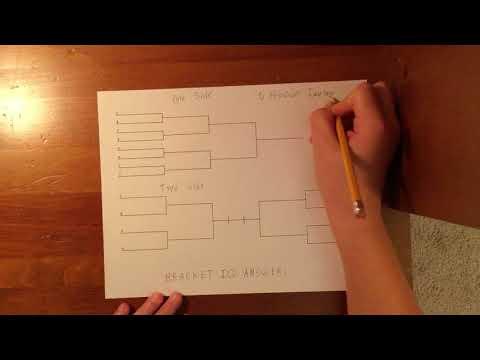 Single Elimination Tournament... EXPLAINED