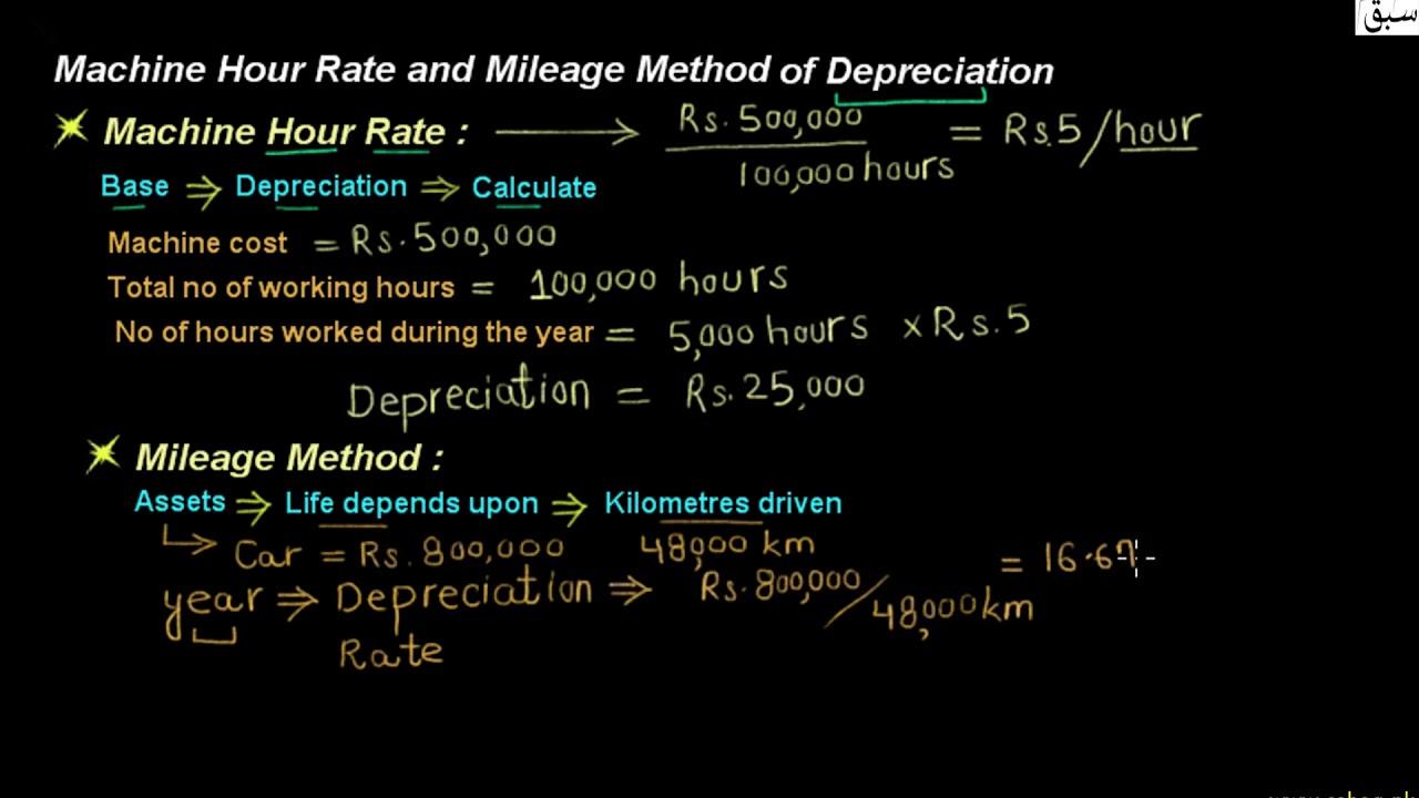 Machine Hour Rate And Mileage Method Of Depreciation