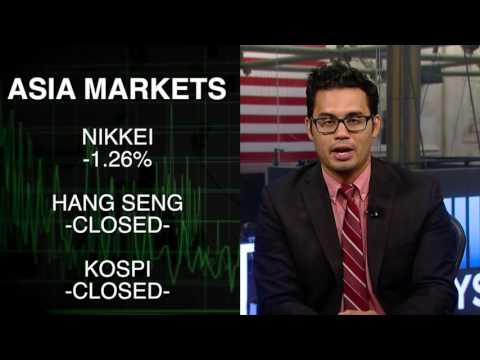 09/15: Futures inch higher amid data barrage, Nikkei drops, SP500 in focus
