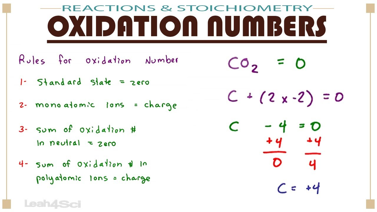 how to find oxidation state of a compound