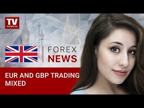Recap of European trades: EUR/USD, GBP/USD