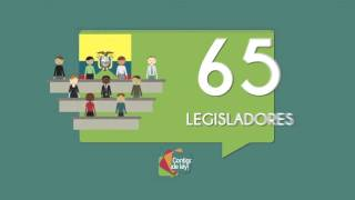 Programa Contigo de Ley 39 - Los Números Código Orgánico del Ambiente