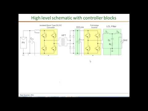 PV string inverter overview part2