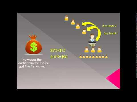 Get Million Online - matrix 3 x 8