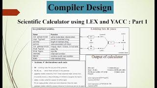 Scientific Calculator using LEX and YACC:Part 1