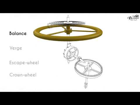 Explanation, how verge escapement works